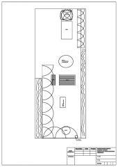 Projektowanie systemów nawadniania